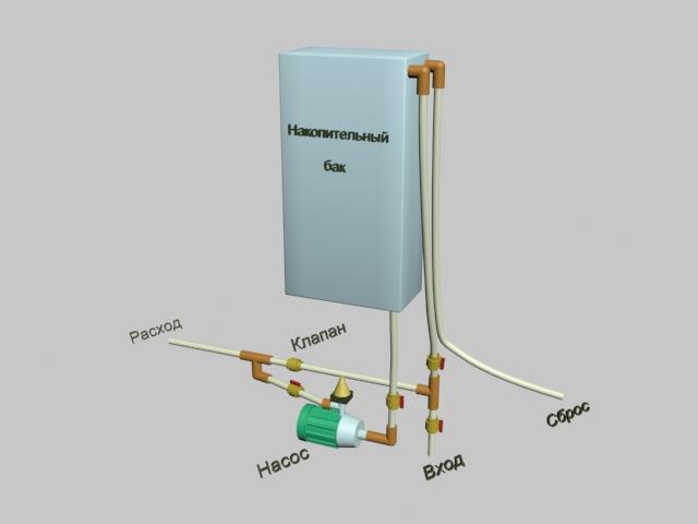 Схема подключения накопительного бака для воды