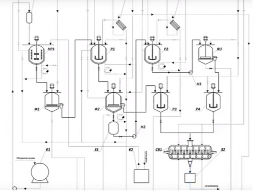 Б.1.11 Проектирование химически опасных производственных объектов. Вопросы и ответы.